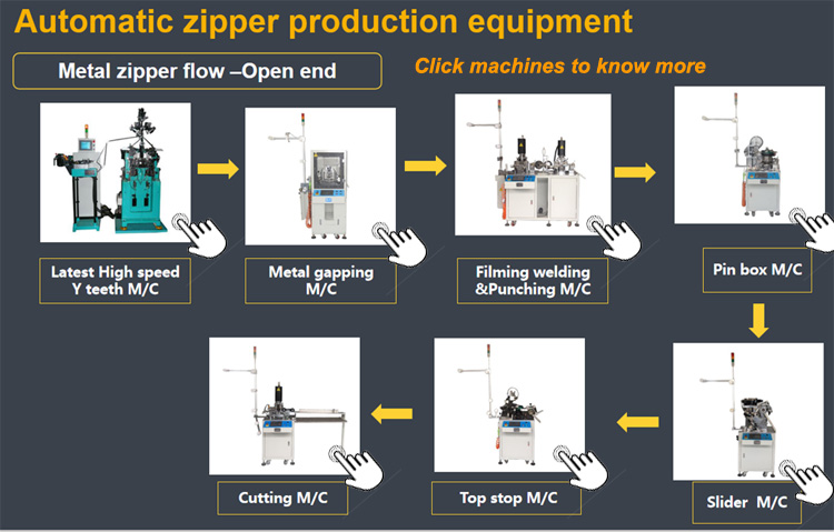 Automatical Metal Sealing Machine For Open End