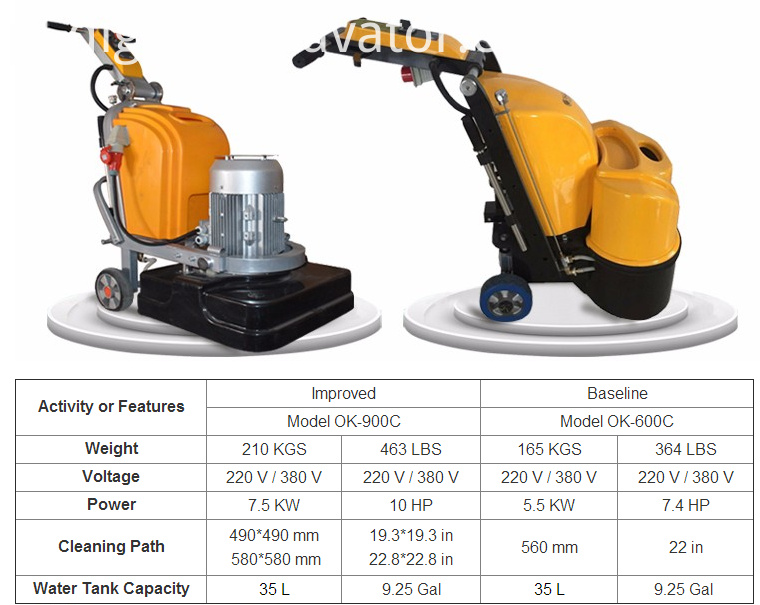 6 heads and 12 heads concrete grinding machine