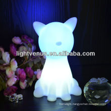 BSCI certified manufactuer CE, RoHS and EN71 Certified Cat Shape Table Lamp
