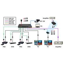 Extensor sem emenda 50m do misturador de 4X1 HDMI, RS232
