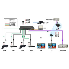 4X1+Seamless+HDMI+Switcher+Extender+50m%2C+RS232
