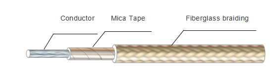 Pure Nickel Conductor Wire