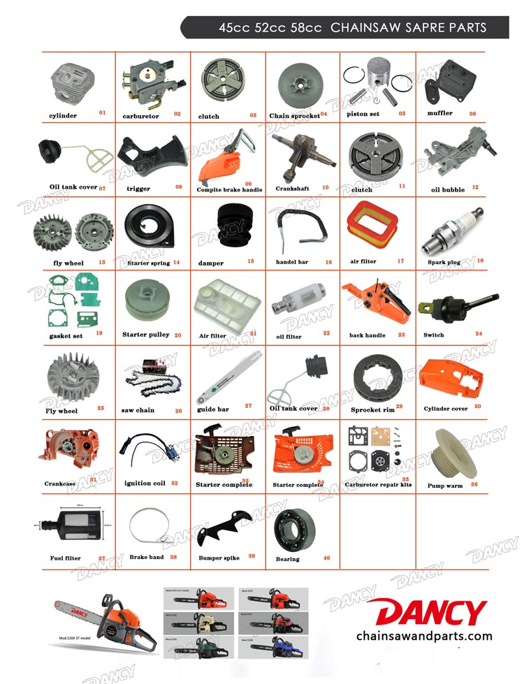 42c52cc58cc chainsaw-catalogue