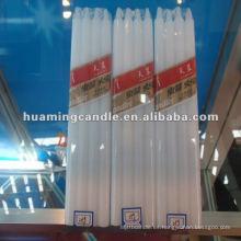 Fábrica de vela blanca de cera barata