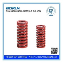 Die springs for injection mold