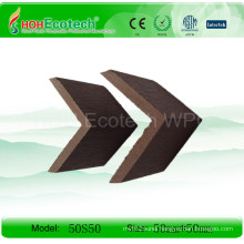 Wood Plastic Composite End Cover (50S50)