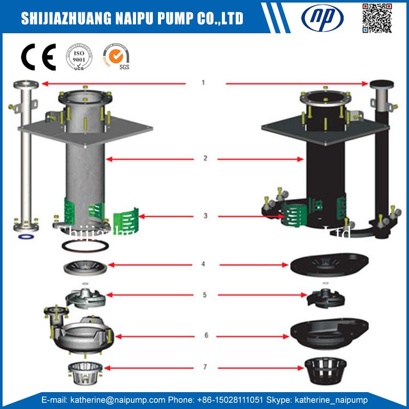 Sump Pump Construction