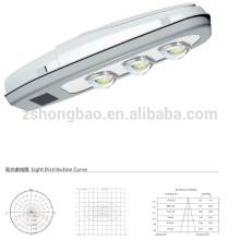 HB-078 projeto Solar levou luzes de rua preço com BridgeLux 60w 5000K exterior levou iluminação