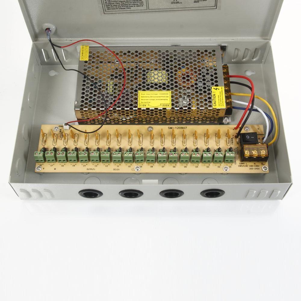 CCTV box with PTC