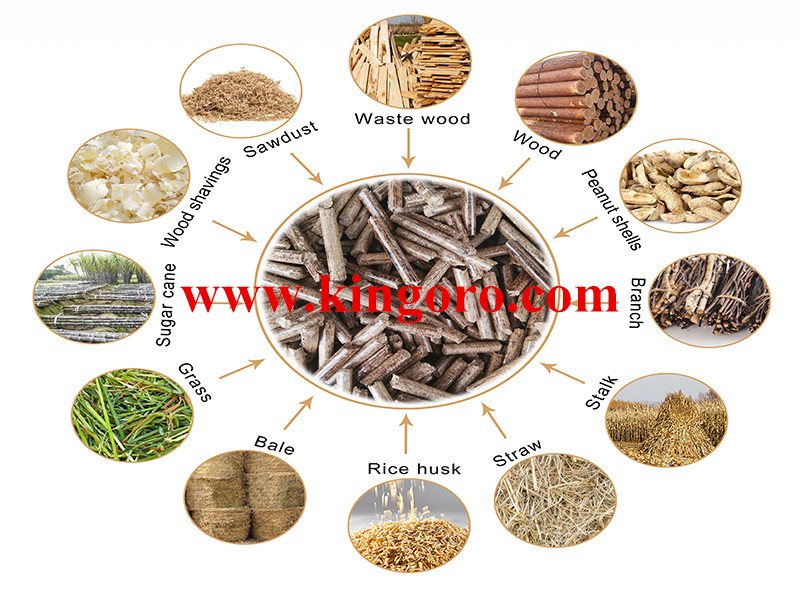 Raw material of wood pellet machine