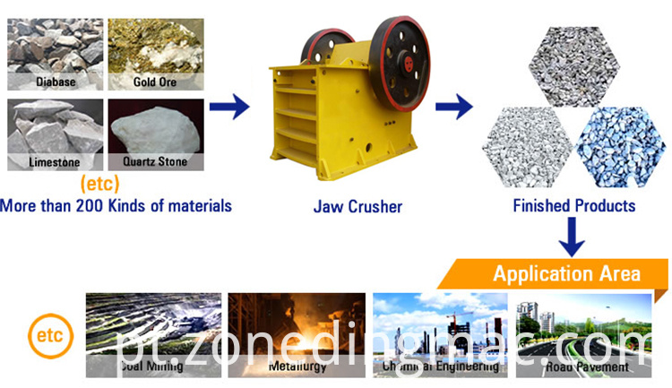 basalt jaw crusher