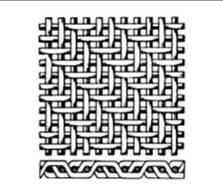 twill weave way