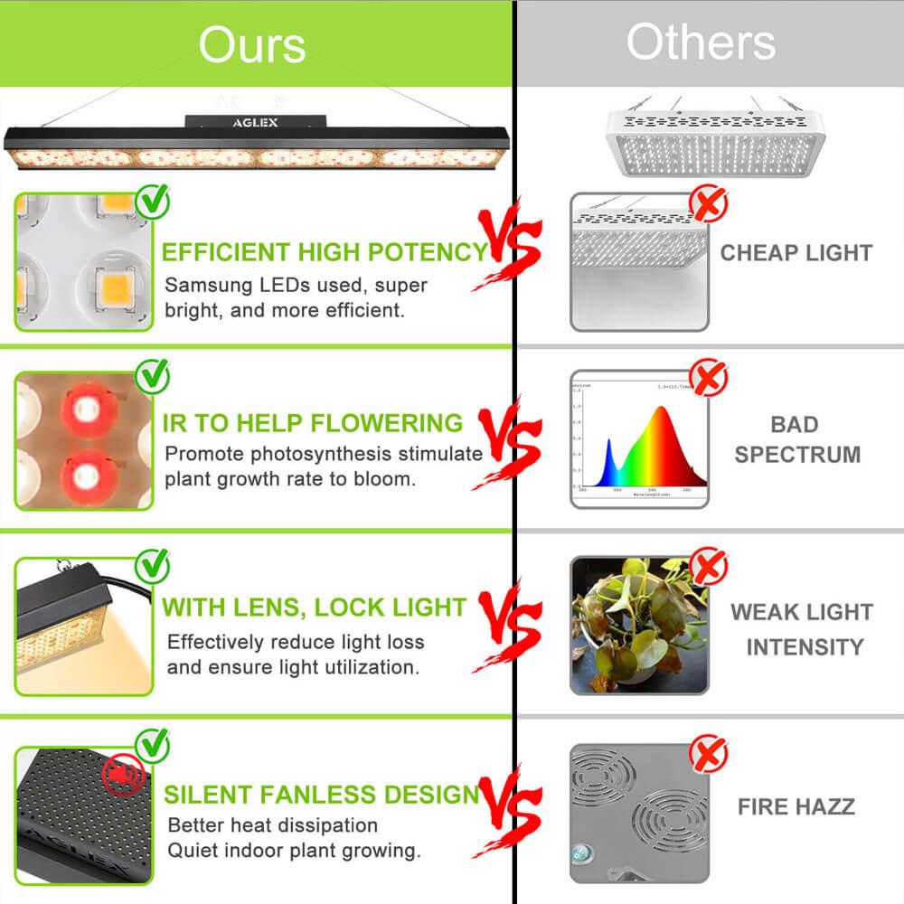 liner led grow light bar