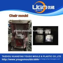 Proveedor de China molde plástico para piezas de plástico para el hogar