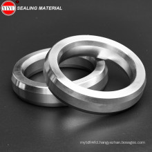Ss316L /Ss316 R33 Oval/Octa High Temperature Gasket Material