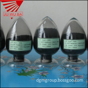 Rubber Auxiliary Agent Carbon Black