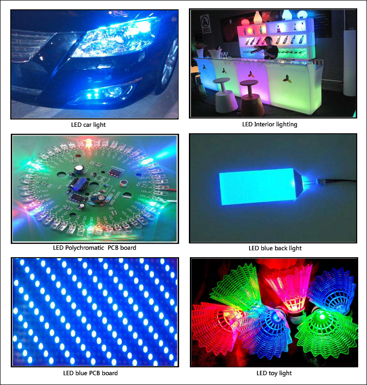 blue LED application