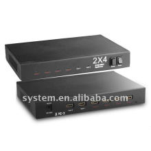 2x4 HDMI Amplifier Splitter