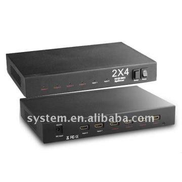 2x4 HDMI Amplifier Splitter