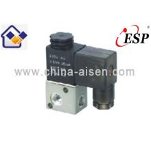 solenoid manufacturer