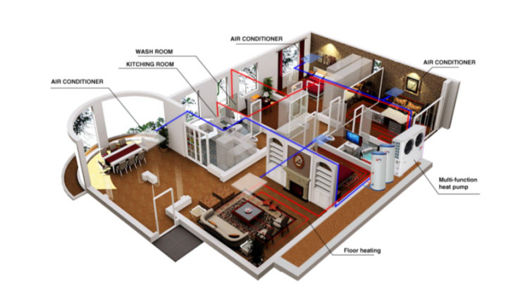 Heating Hot Water Multifunction pump