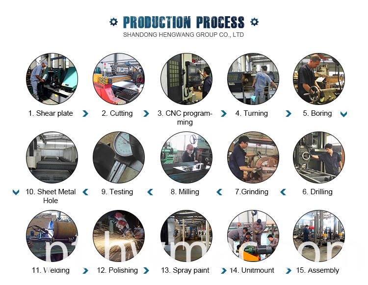 Production Process2