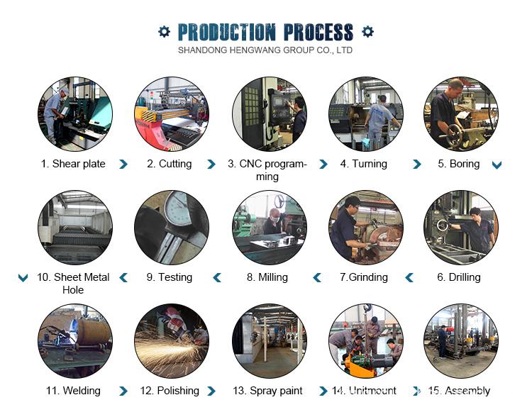 Production Process2