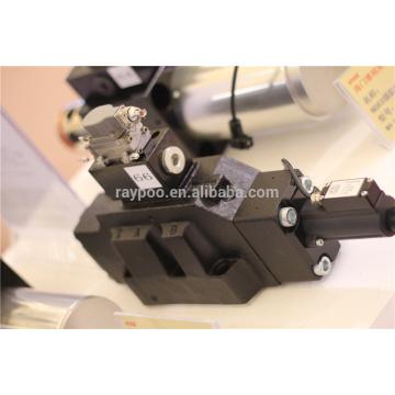 Válvulas de control proporcional hidráulicas de Atos