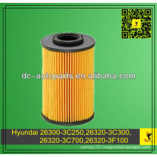 26300-3C250,26320-3C300,26320-3C700,26320-3F100 2009-2013 For Hyundai Oil Filter Element Azera,Equus,Genesis,Sonata Fe,Veracruz