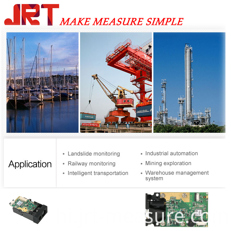 Application of laser measure module