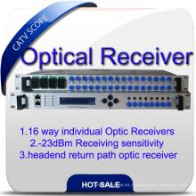 Receptor óptico de alto rendimiento y trayectoria de retorno de cabecera de alto rendimiento