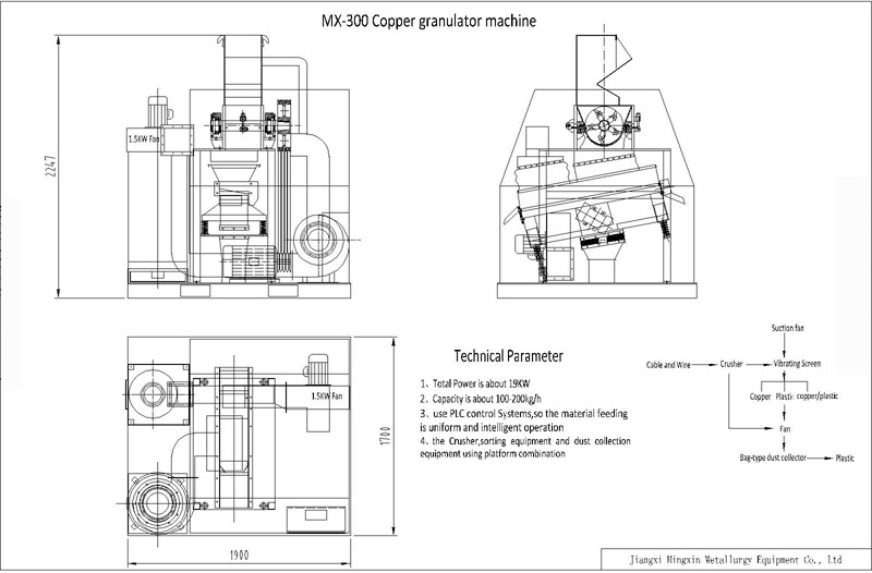 plastic recycling granulator price