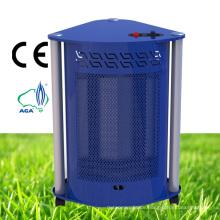 Triangular Blue Flame Gas Heater