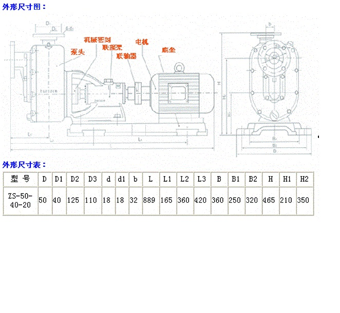 ZS type FRP self-priming pump 5