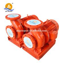 3.2 Pompe monobloc QIZ