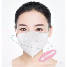 Großhandel elastische Ohrschlaufe ffp1 ffp2 Staubmaske