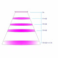 Full Spectrum Fruits and Vegetables Growth Lighting T8 LED Tube Grow Light greenhouse Hydroponics