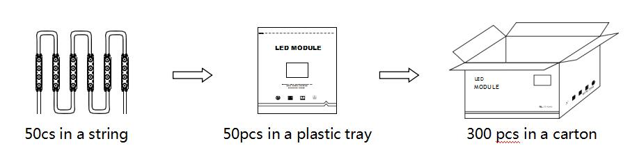 AC LED module for light box