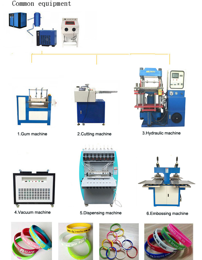 8 Silicone Production Line 2