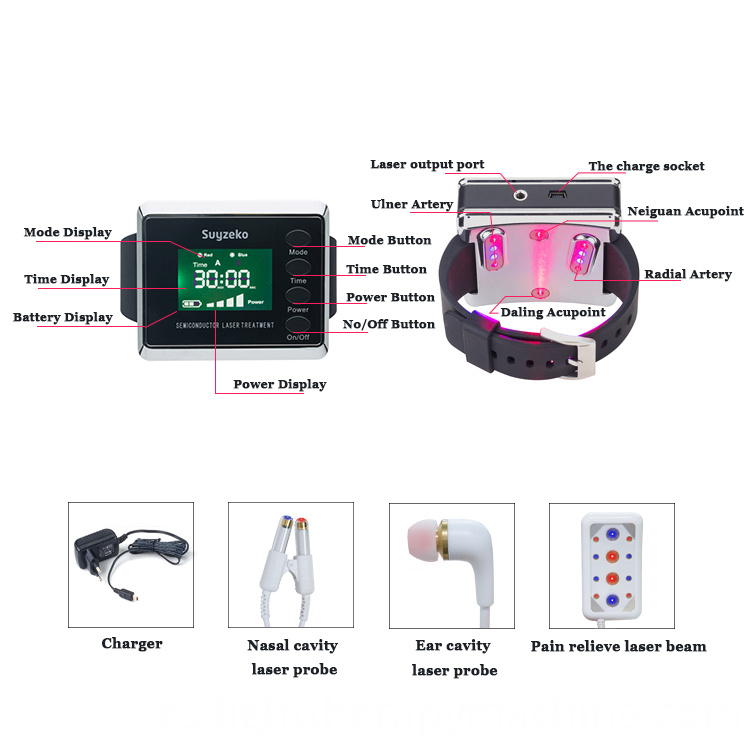 Laser Therapy Watch