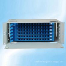 L'ODF à montage en rack pour 96 ports