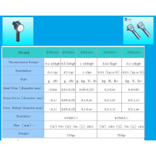 Digital Electronic Tension Meter for Measuring Tension for Fiber Wire
