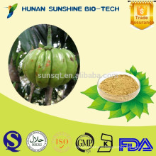 Manufactures Medicines Pharmaceuticals Health Care Products Garcinia Cambogia Extract Side Effects
