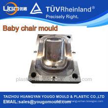 Fabricante de moldes de silla de bebé plástico en China