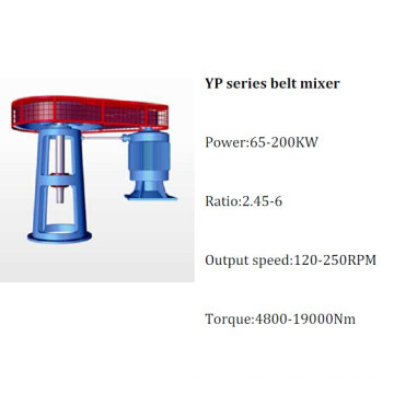 Yp Series Belt Gear Mixer