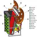 Double Toggle Rock Jaw Crusher