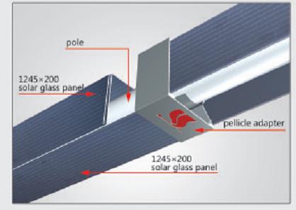 Solar Glass Panels Series