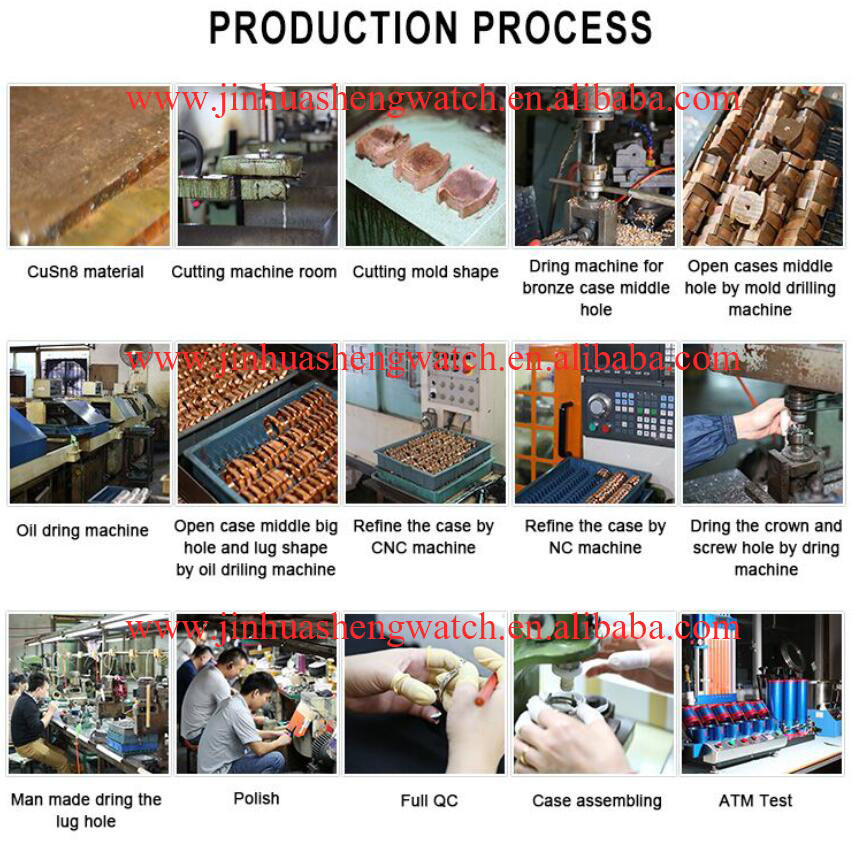 Production Process For Reference