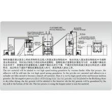 Serie QG secador de flash para productos en polvo para la industria alimentaria