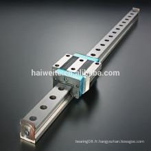 Guide linéaire haute précision pour machine CNC BRH20A / BRH20AL